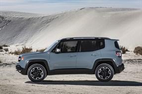 Test – Jeep Renegade